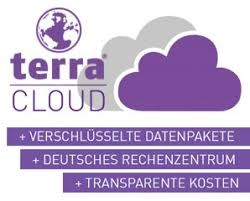 Terra Cloud Pakete